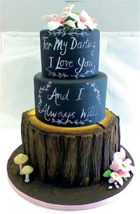 Cake debate