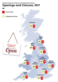 Independent Retail and Leisure Outlets Soar in Britain