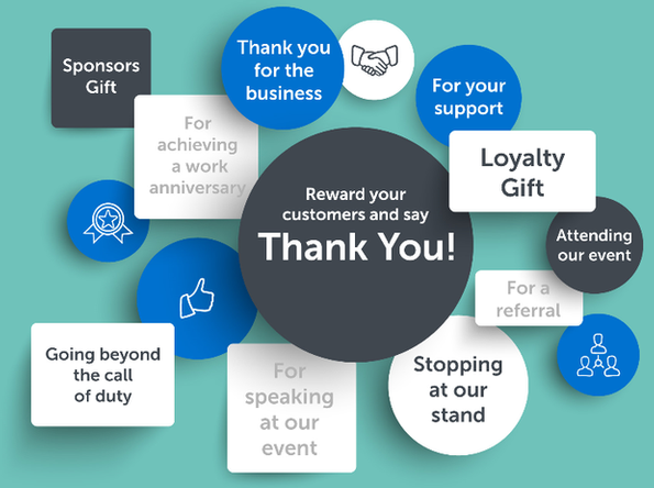 Are branded corporate gifts the best way to say 'Thank You!'? Research says yes!