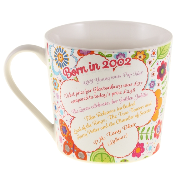 Down Memory Lane Mugs 2018