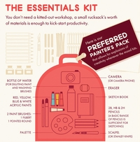 Zippi has produced an infographic for those wanting to learn to paint