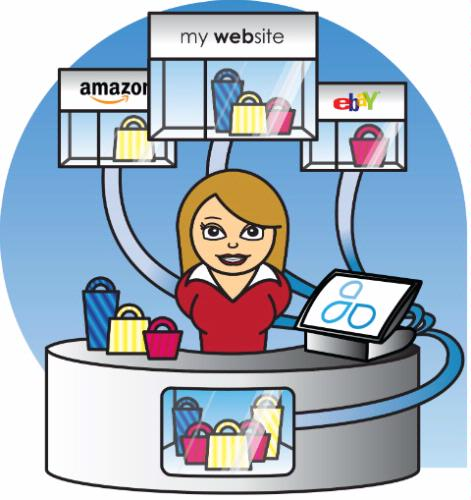EPoS and Website for Craft Retailers