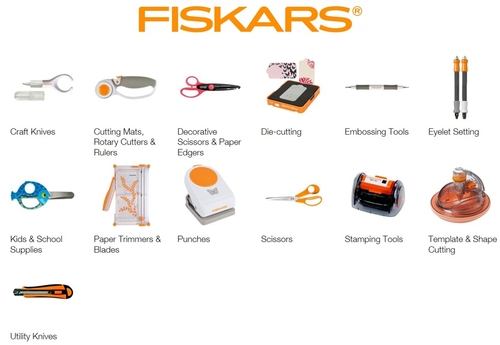 Knives, Tools, Equipment, Machines